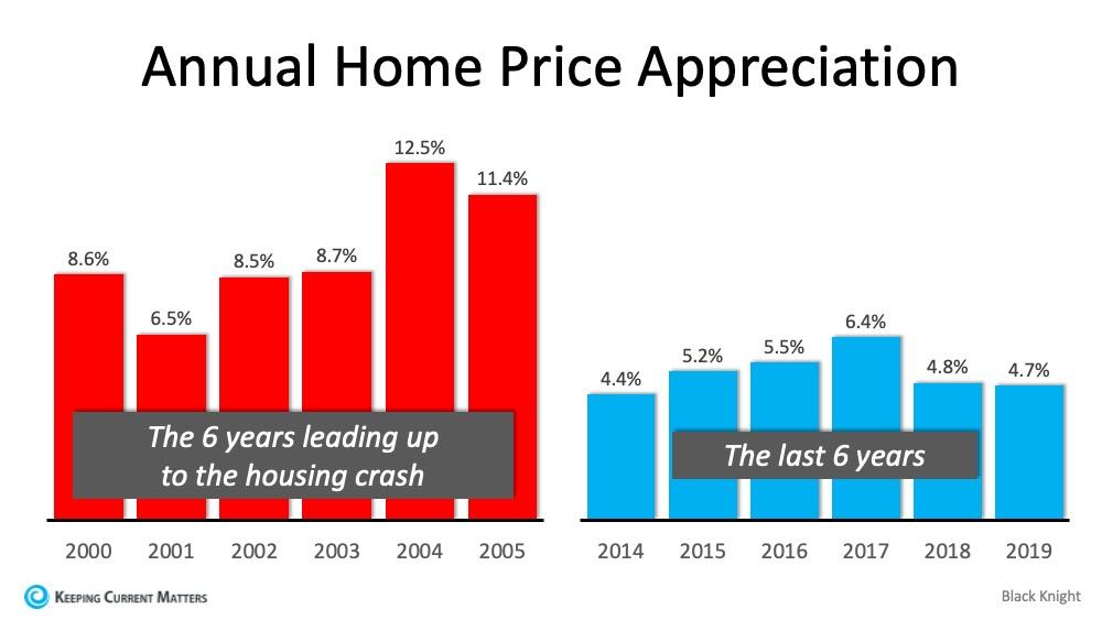 housing-market-2020-realtor-rau